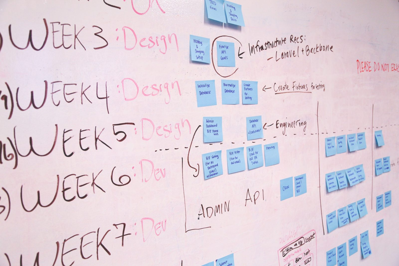 9 Best Project management Software Used by Project Managers 49